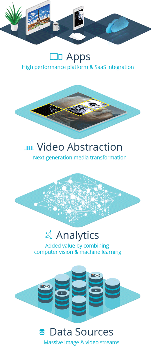Digital Masterpieces, How it works